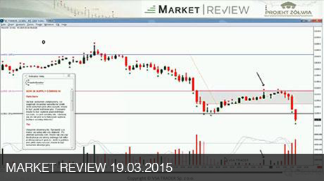 market-review-19-03-2015_1433341738.png