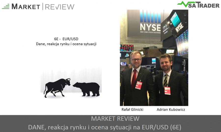 Analiza wolumenu - Market Review 9 - dane, reakcja i ocena sytuacji na EUR/USD.
