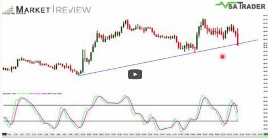 Analiza wolumenu - Market Review 16  -ROPA (CL) - ocena sytuacji- rekordowe dane dla ropy.