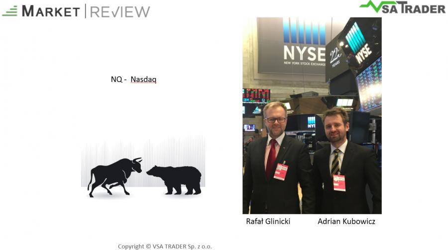Analiza wolumenu - Market Review 11 - ocena sytuacji na Nasdaq'u